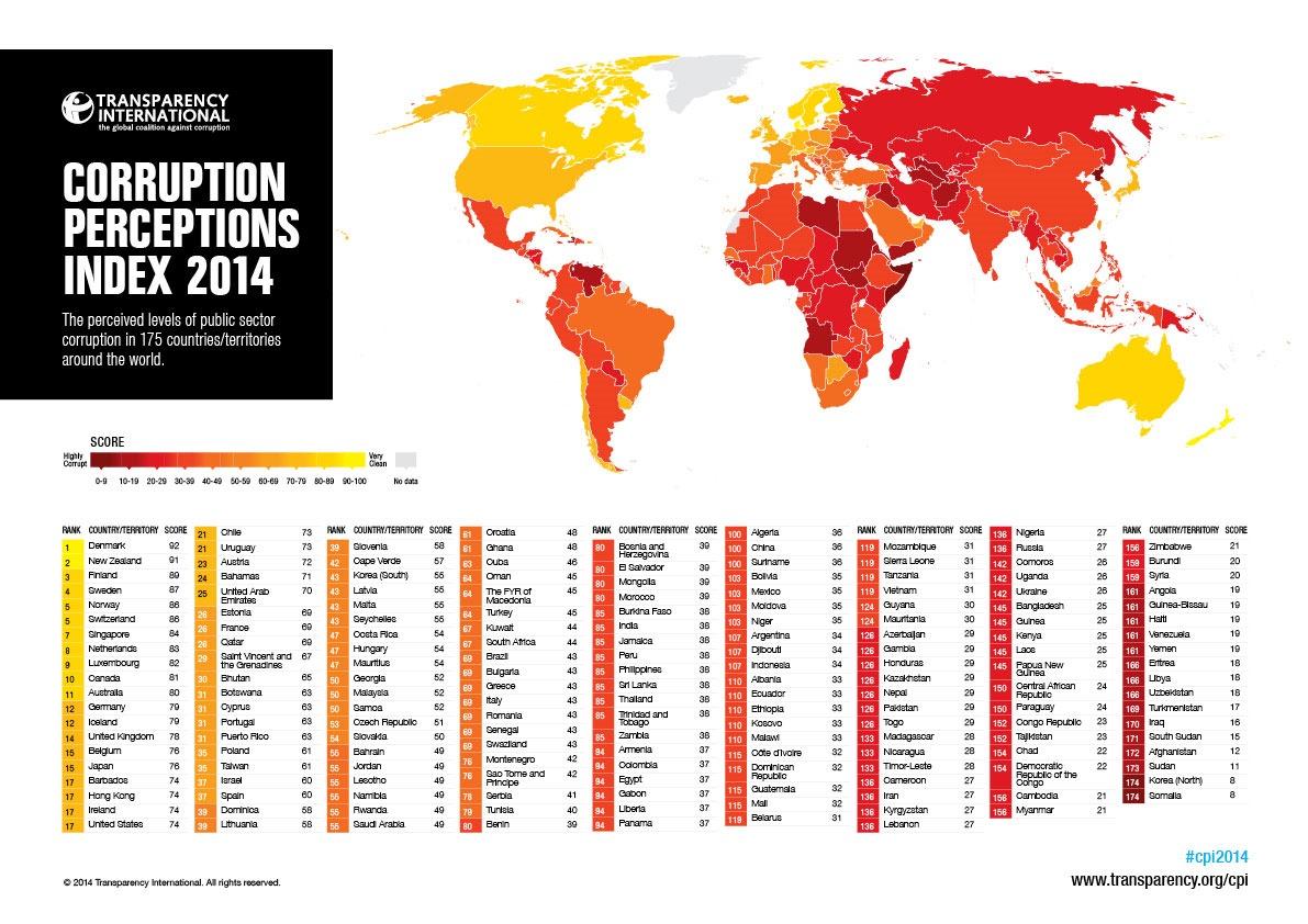 transparencia internacional mapa 2014